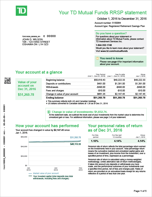 Investing With Td Mutual Funds In Canada Td Canada Trust