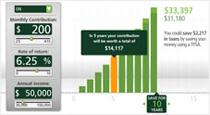 TD Bank Reviews amp Ratings  NerdWallet