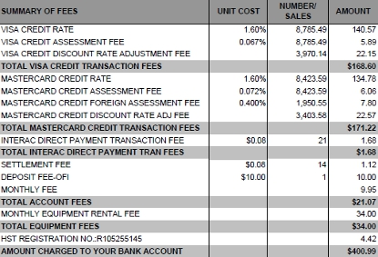 td business bank account fees